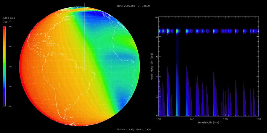 LBH emission simulation